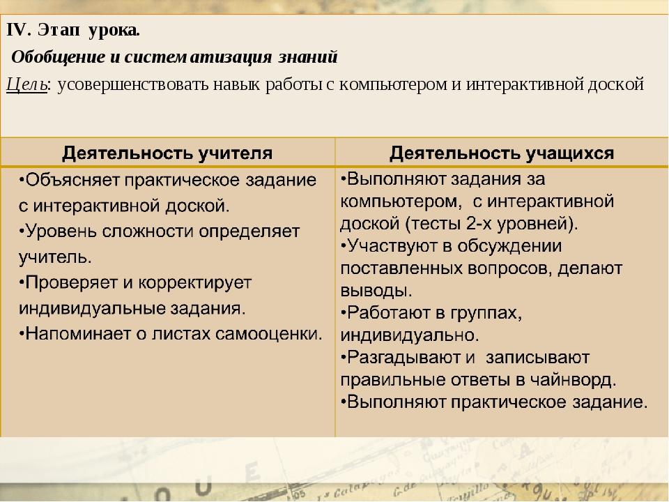 IV. Этап урока. Обобщение и систематизация знаний Цель: усовершенствовать нав...