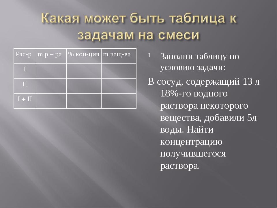Заполни таблицу по условию задачи: В сосуд, содержащий 13 л 18%-го водного ра...