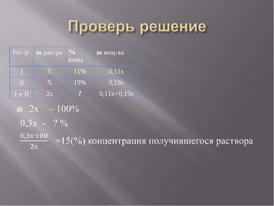 Рас-рm рас-ра% конц.m вещ-ва IХ11%0,11х IIХ19%0,19х I + II2х?0,11...