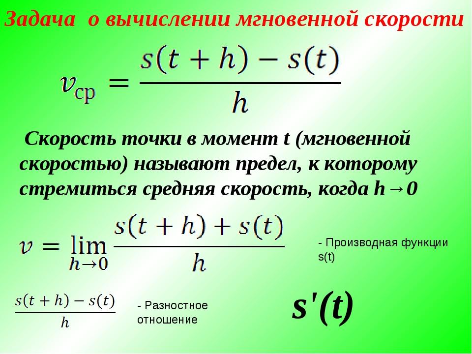 Задача о вычислении мгновенной скорости Скорость точки в момент t (мгновенной...