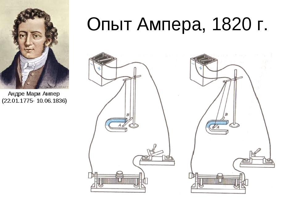 Опыт Ампера, 1820 г. Андре Мари Ампер (22.01.1775- 10.06.1836)