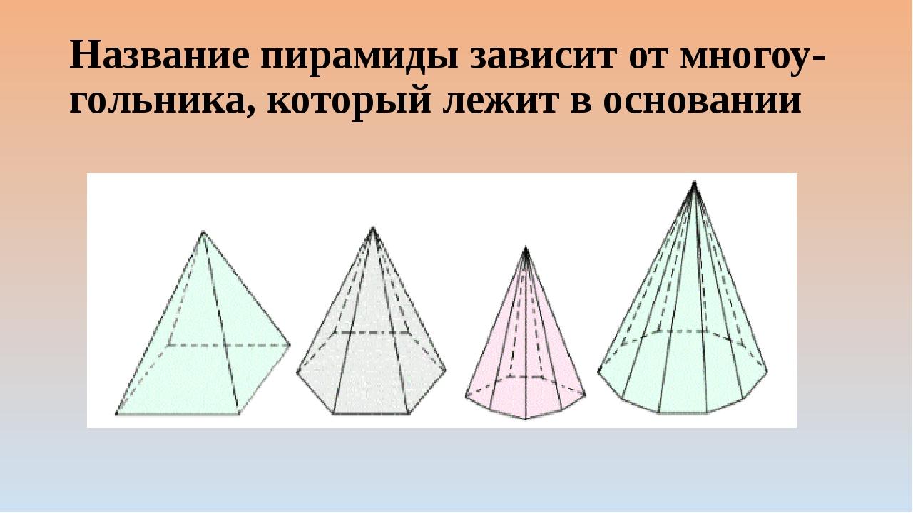 Название пирамиды зависит от многоу-гольника, который лежит в основании