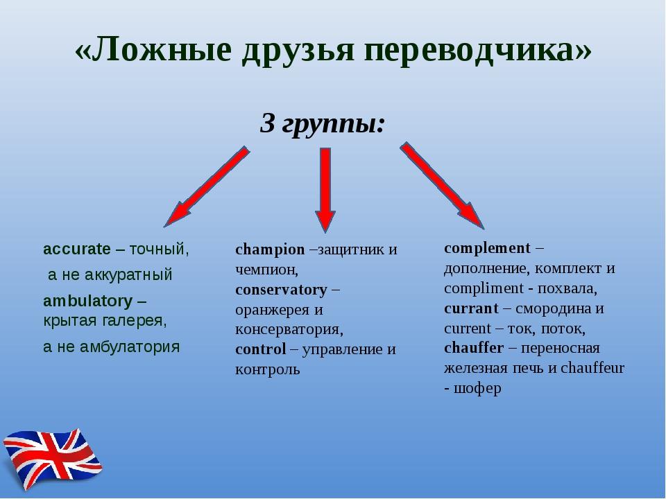 картинки про ложных друзей переводчика
