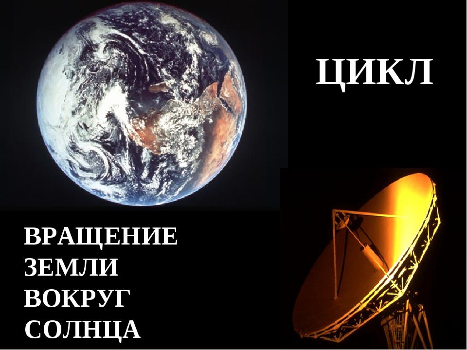 ВРАЩЕНИЕ ЗЕМЛИ ВОКРУГ СОЛНЦА ЦИКЛ