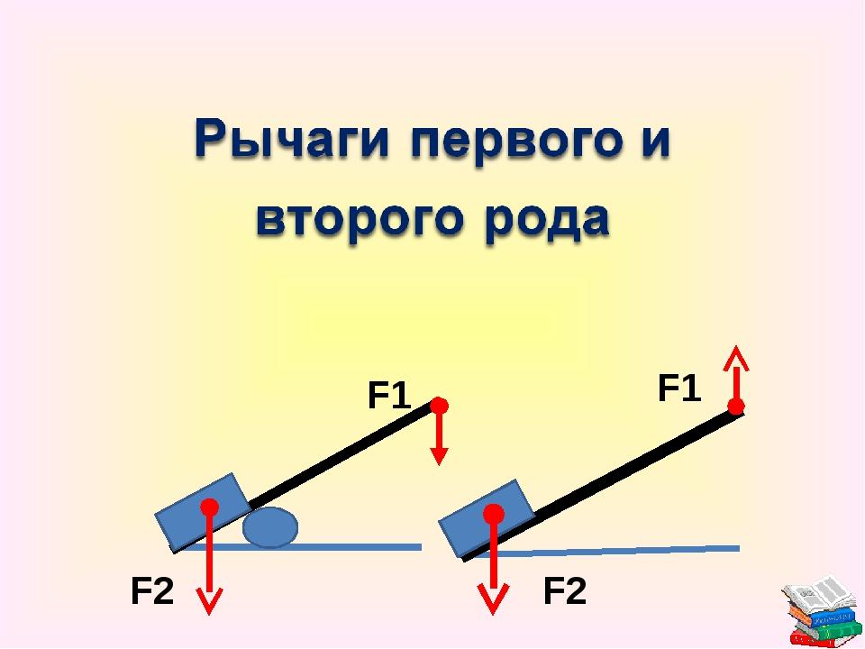F1 F1 F2 F2