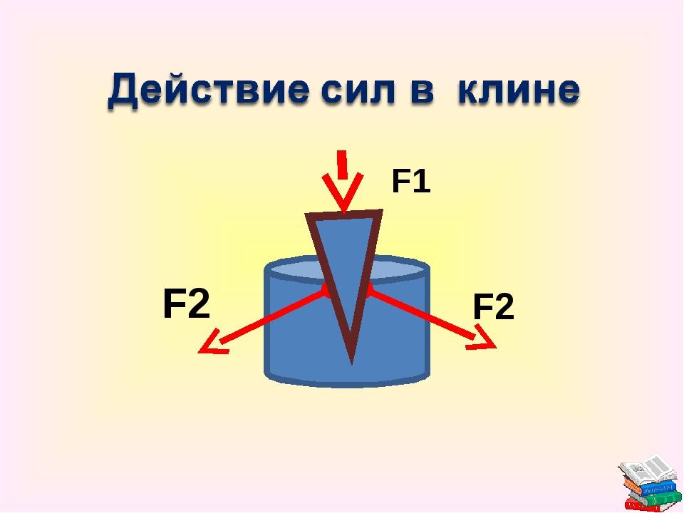 F1 F2 F2
