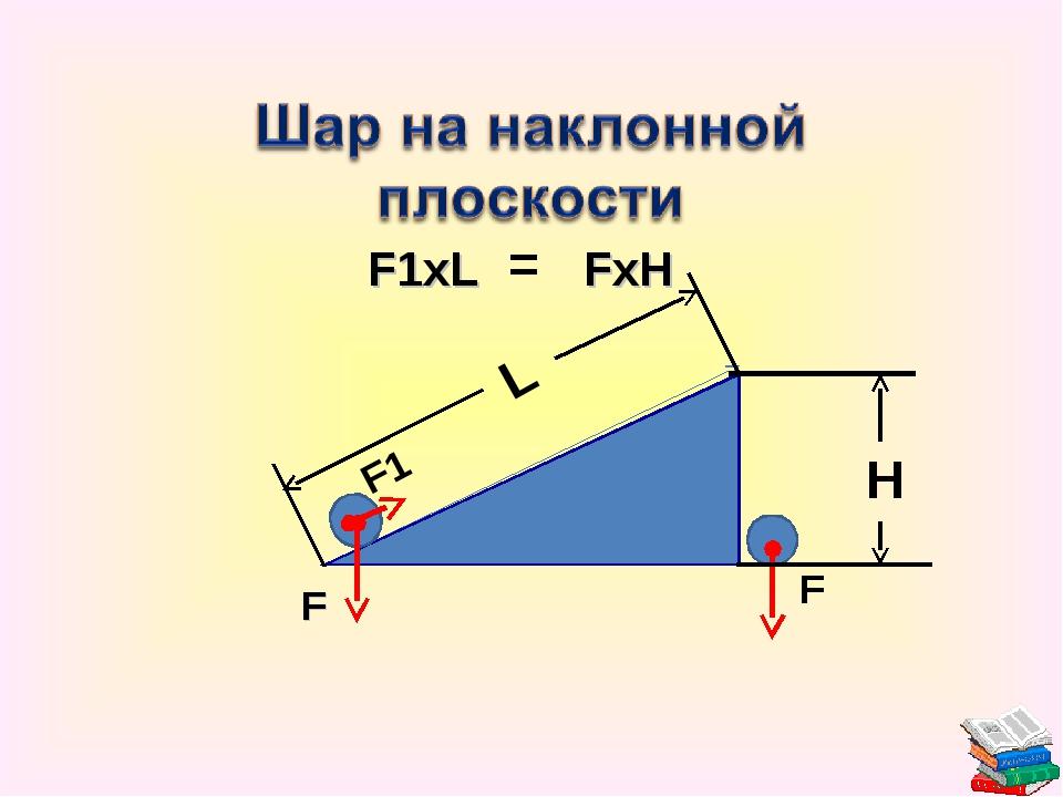 L H F F F1 F1хL = FxH