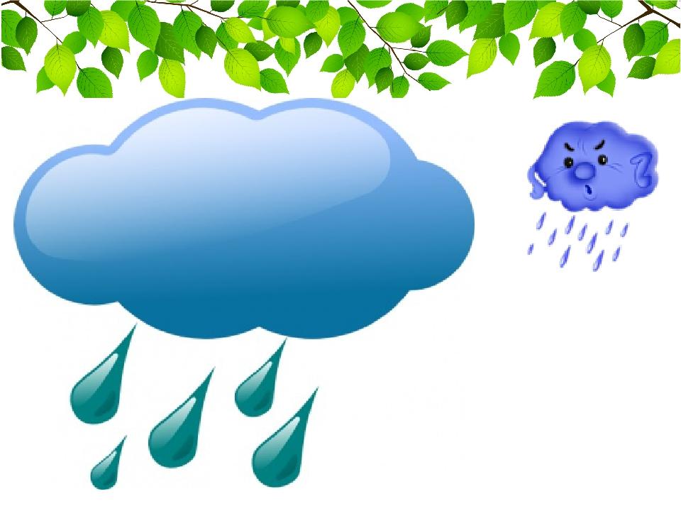 картинки о погоде тучки для
