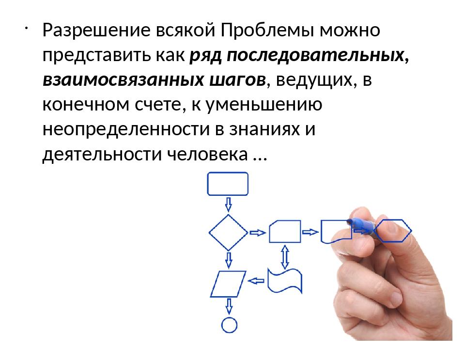 Разрешение всякой Проблемы можно представить как ряд последовательных, взаимо...