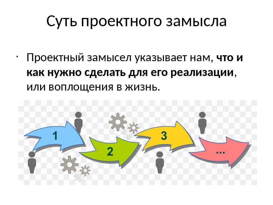 Суть проектного замысла Проектный замысел указывает нам, что и как нужно сдел...