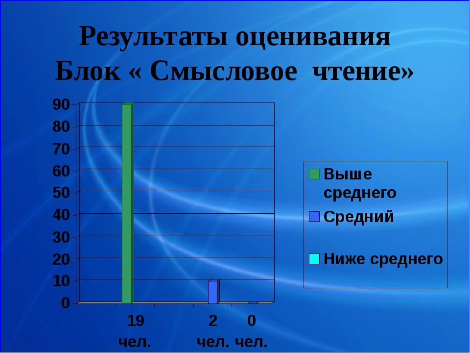Результаты оценивания Блок « Смысловое чтение»