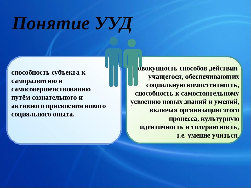 способность субъекта к саморазвитию и самосовершенствованию путём сознательно...