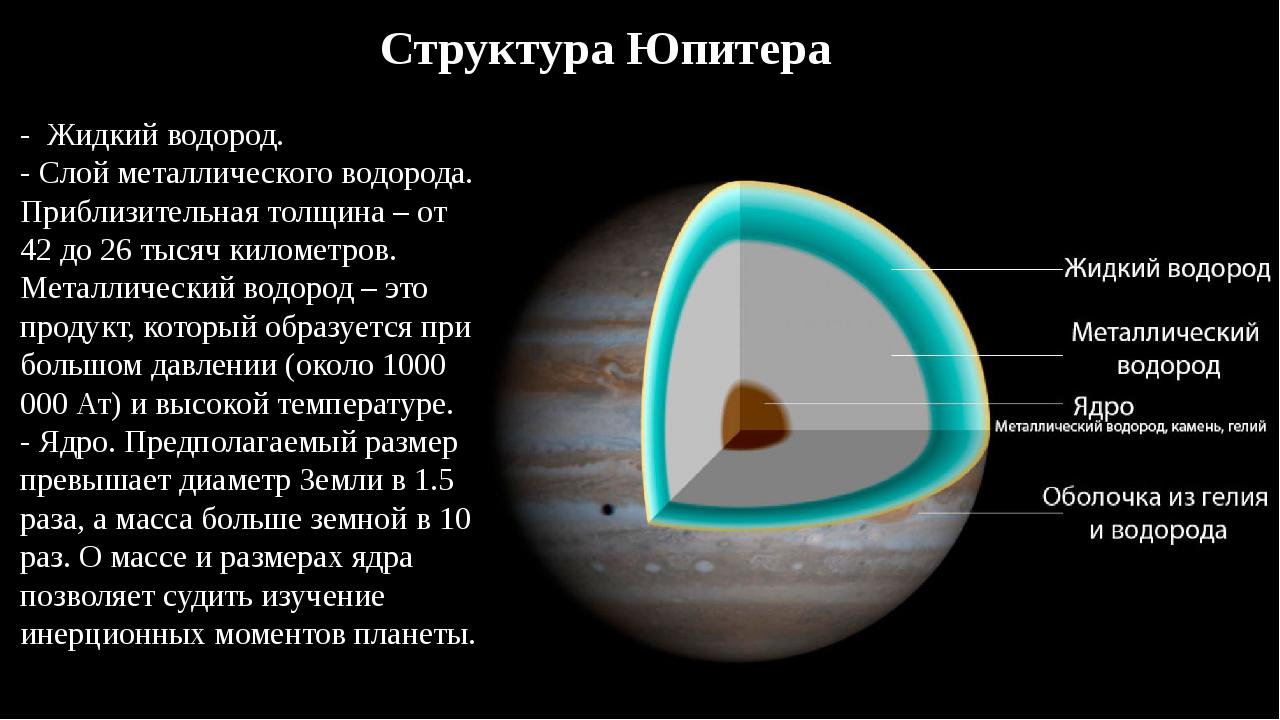 Из чего состоит юпитер фото