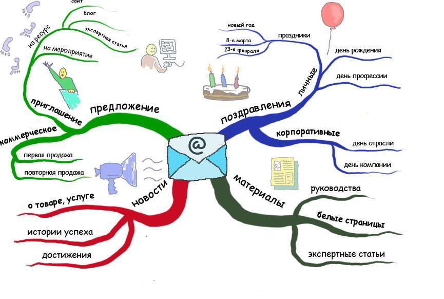 работа умная карта в картинках идеи красивых новогодних