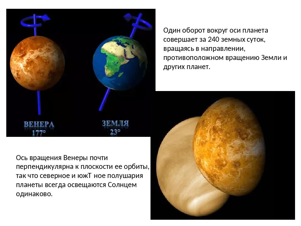Один оборот вокруг оси планета совершает за 240 земных суток, вращаясь в напр...