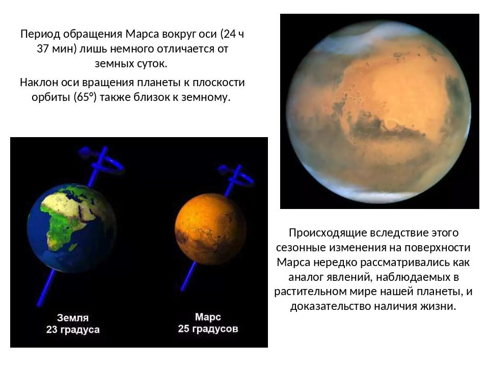 Период обращения Марса вокруг оси (24 ч 37 мин) лишь немного отличается от зе...