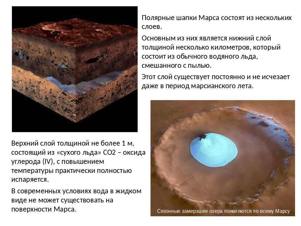 Полярные шапки Марса состоят из нескольких слоев. Основным из них является ни...