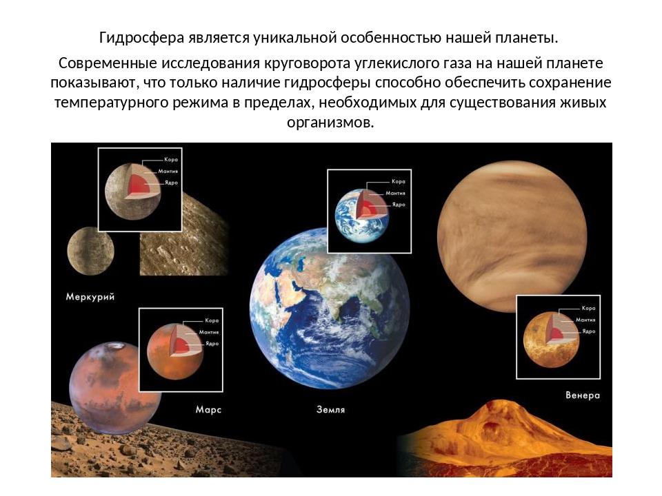 Гидросфера является уникальной особенностью нашей планеты. Современные исслед...