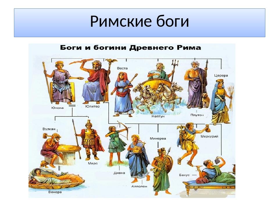 римские боги с картинками запросу дом