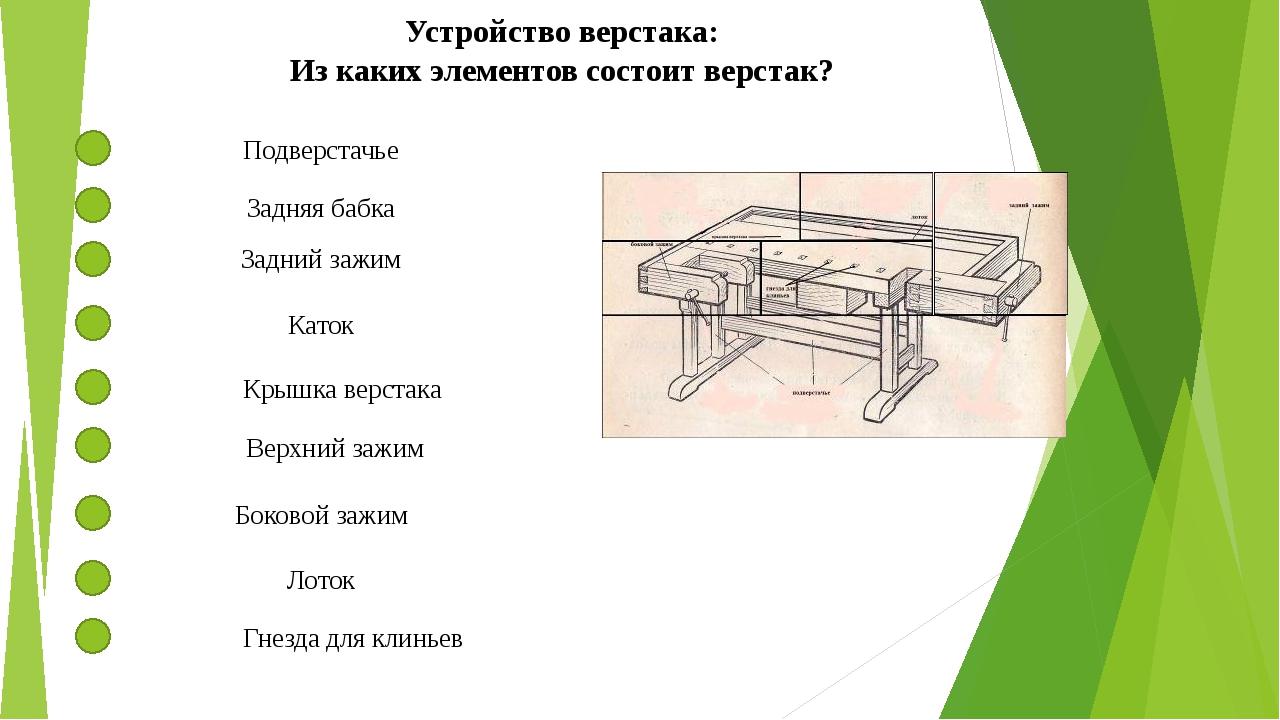 Список использованной литературы Ссылки на использованные ресурсы: Тищенко А....