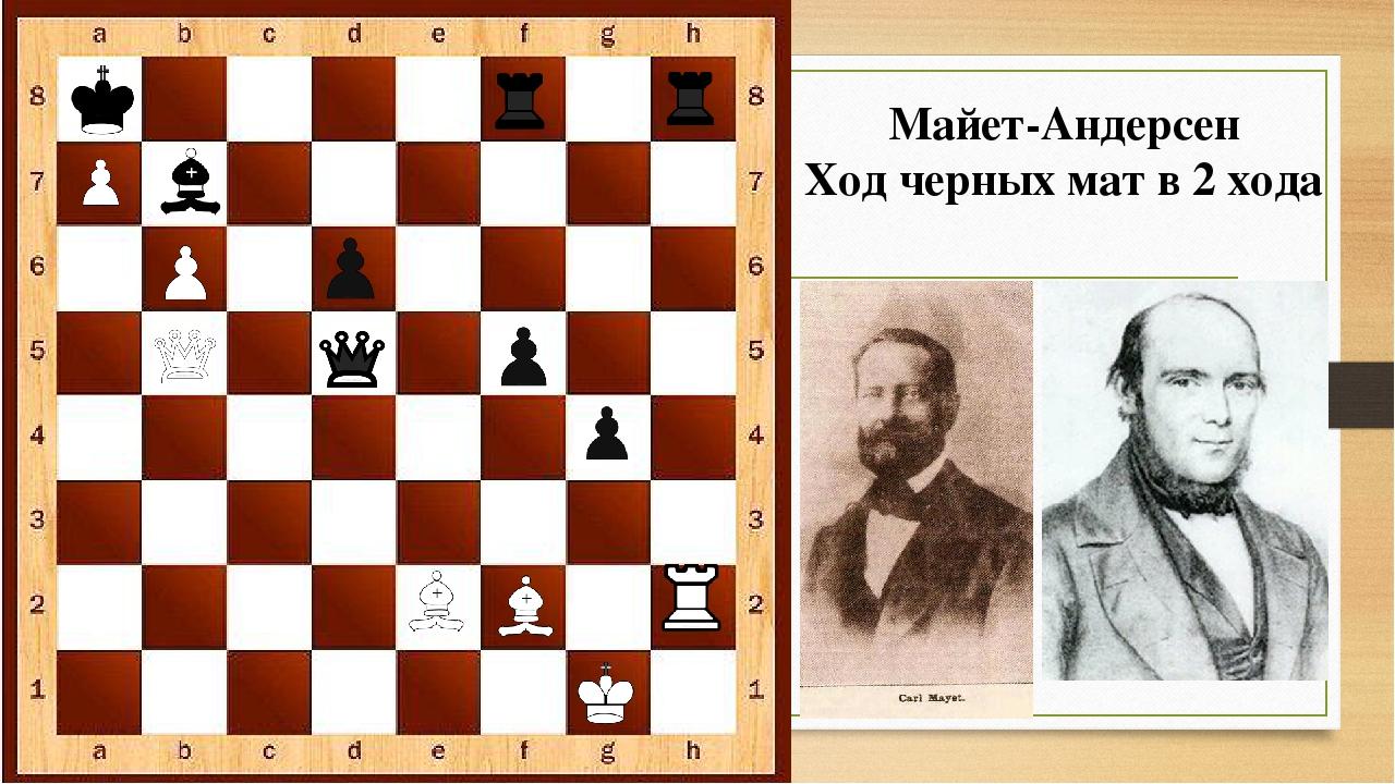 Майет-Андерсен Ход черных мат в 2 хода