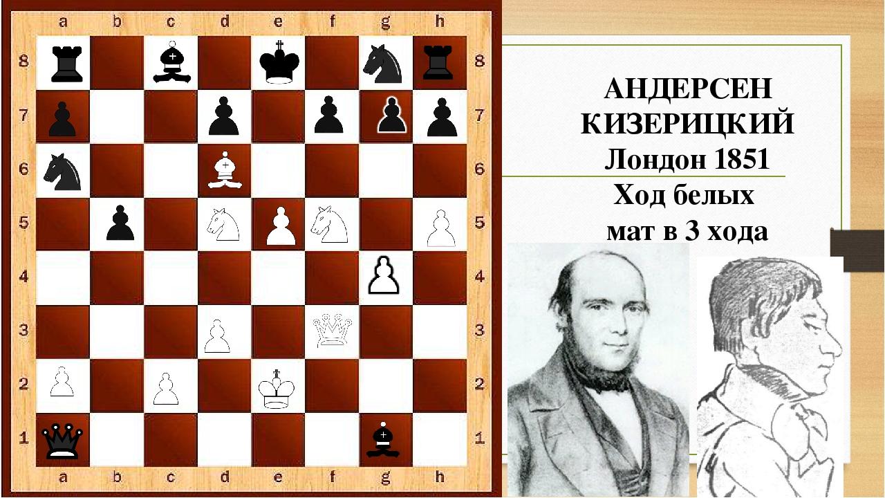 АНДЕРСЕН КИЗЕРИЦКИЙ Лондон 1851 Ход белых мат в 3 хода