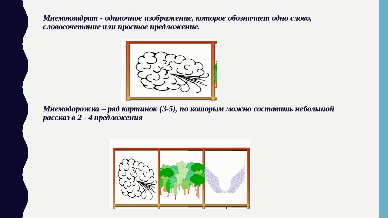 Мнемоквадрат- одиночное изображение, которое обозначает одно слово, словосоч...