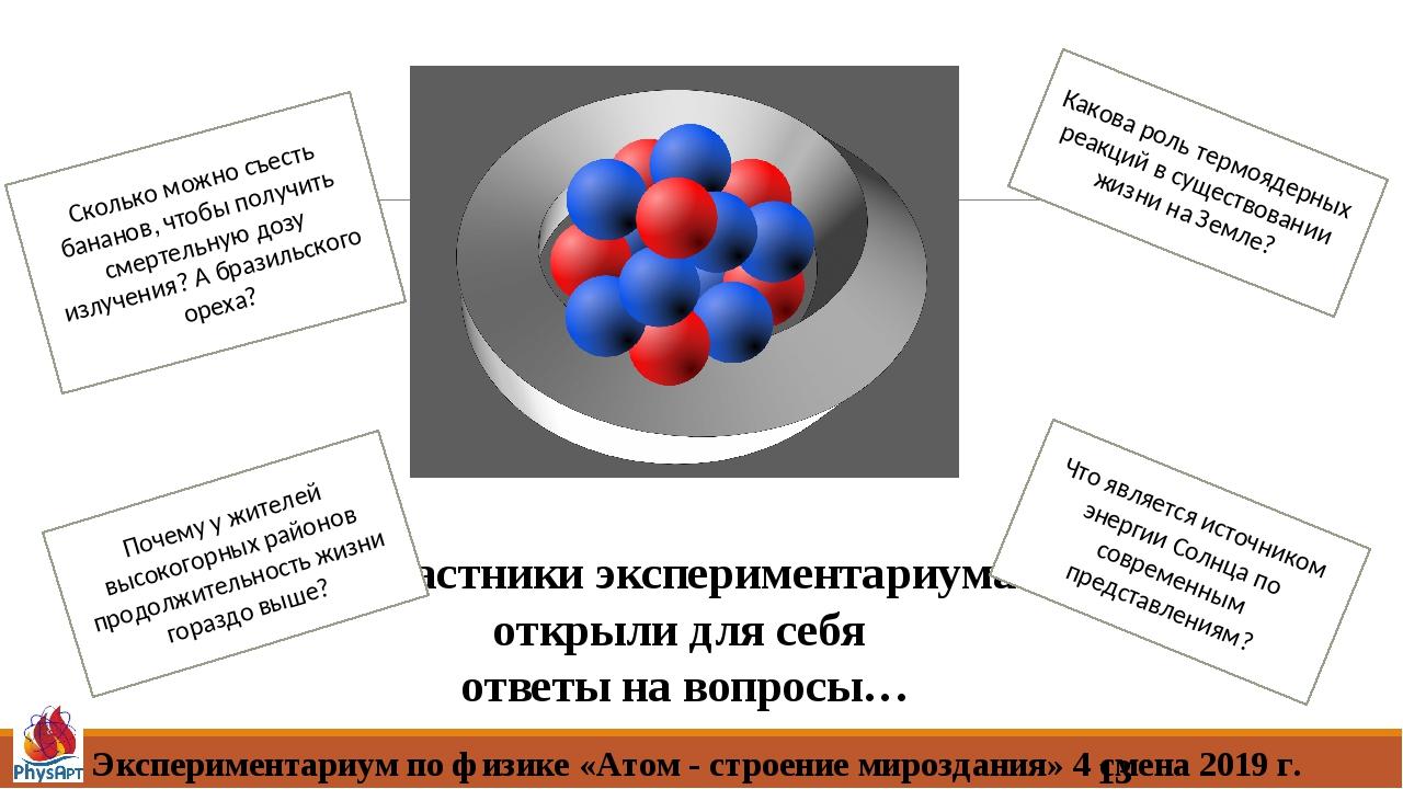 Экспериментариум по физике «Атом - строение мироздания» 4 смена 2019 г. Учас...