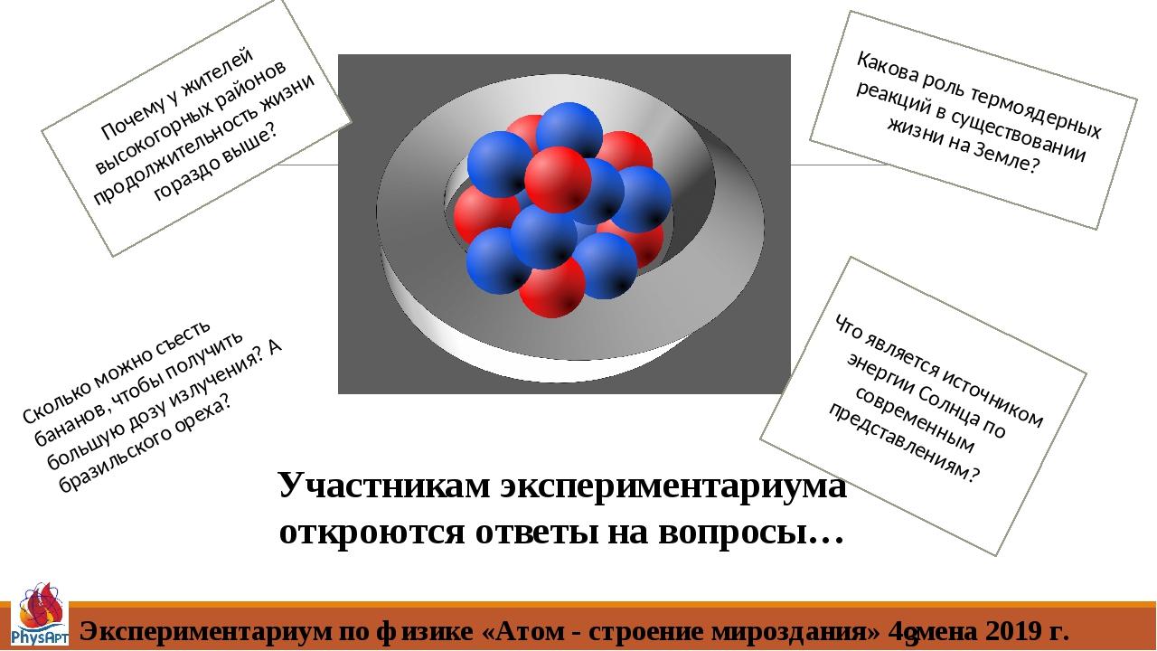 Экспериментариум по физике «Атом - строение мироздания» 4смена 2019 г. Участ...