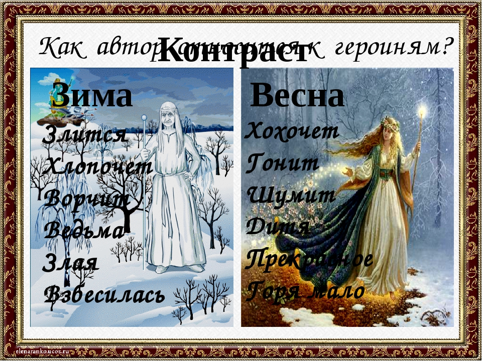 Как автор относится к героиням? Весна Зима Злится Хлопочет Ворчит Ведьма Злая...