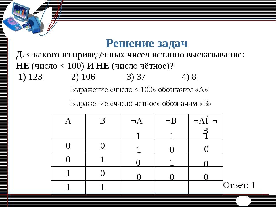 Высказывание о решении задач допустимые и оптимальные решение задачи математического программирования