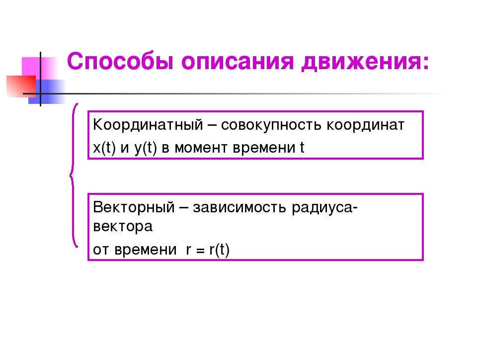 Способы описания движения: Координатный – совокупность координат x(t) и y(t)...