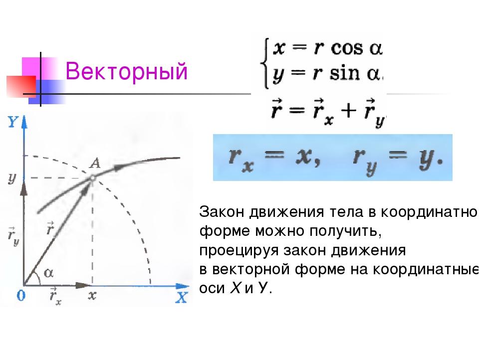 Векторный Закон движения тела в координатной форме можно получить, проецируя...