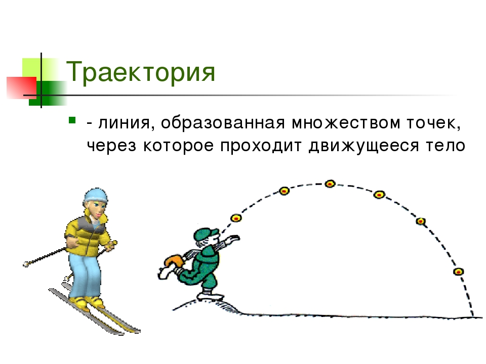 Траектория - линия, образованная множеством точек, через которое проходит дви...