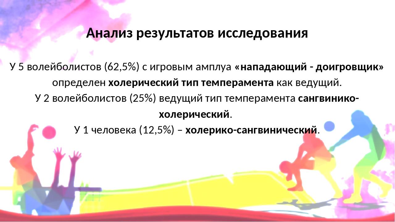 Анализ результатов исследования У 5 волейболистов (62,5%) с игровым амплуа «н...