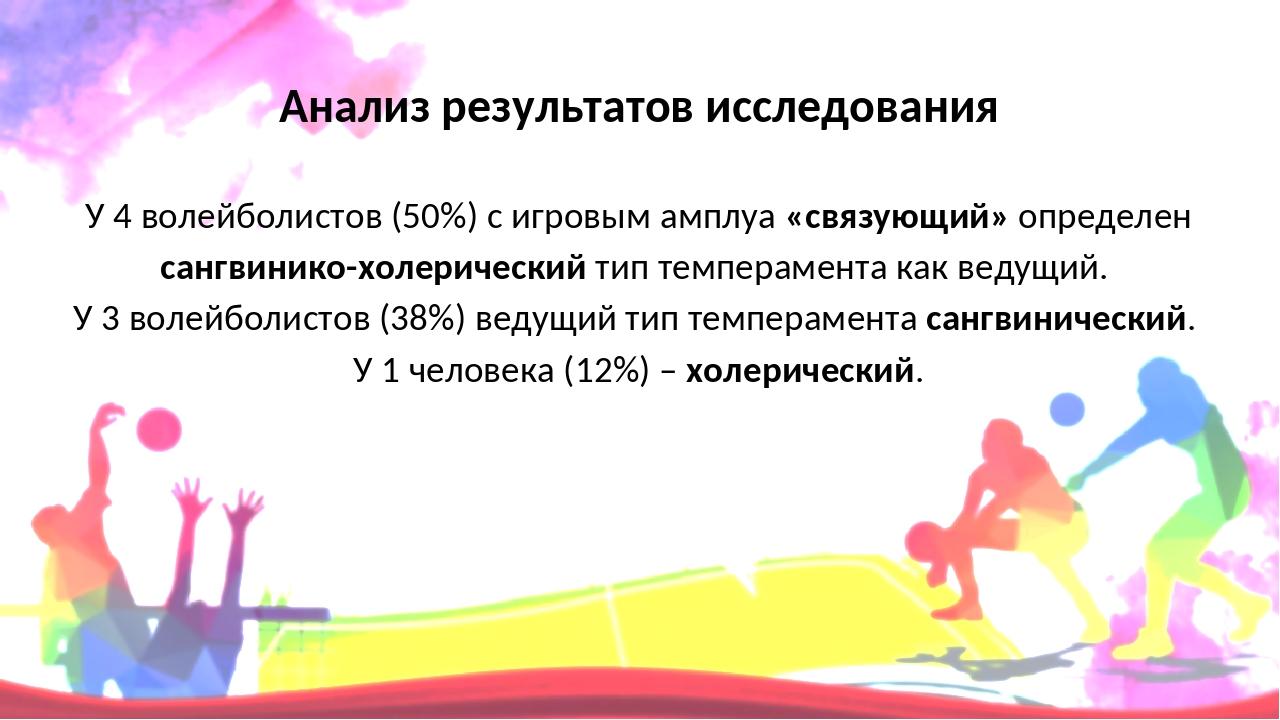 Анализ результатов исследования У 4 волейболистов (50%) с игровым амплуа «свя...