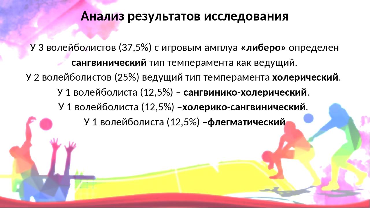 Анализ результатов исследования У 3 волейболистов (37,5%) с игровым амплуа «л...