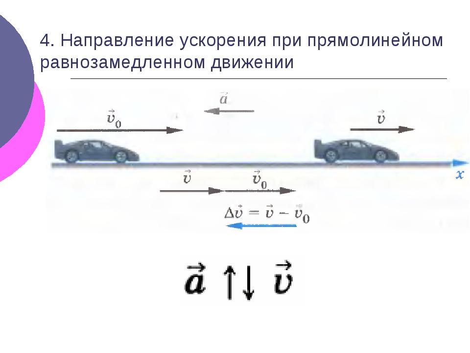 4. Направление ускорения при прямолинейном равнозамедленном движении