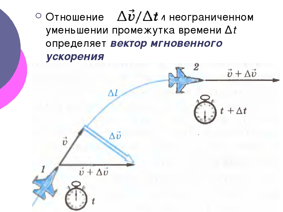 Отношение при неограниченном уменьшении промежутка времени Δt определяет вект...