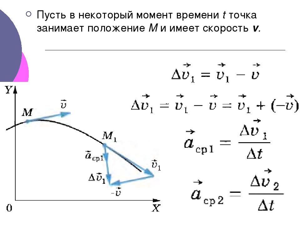 Пусть в некоторый момент времени t точка занимает положение М и имеет скорост...