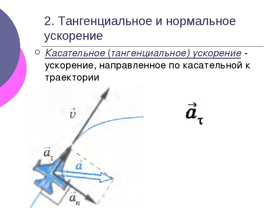 2. Тангенциальное и нормальное ускорение Касательное (тангенциальное) ускорен...