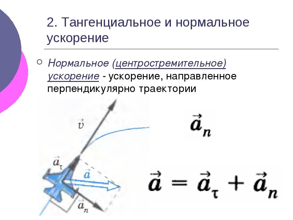 2. Тангенциальное и нормальное ускорение Нормальное (центростремительное) уск...
