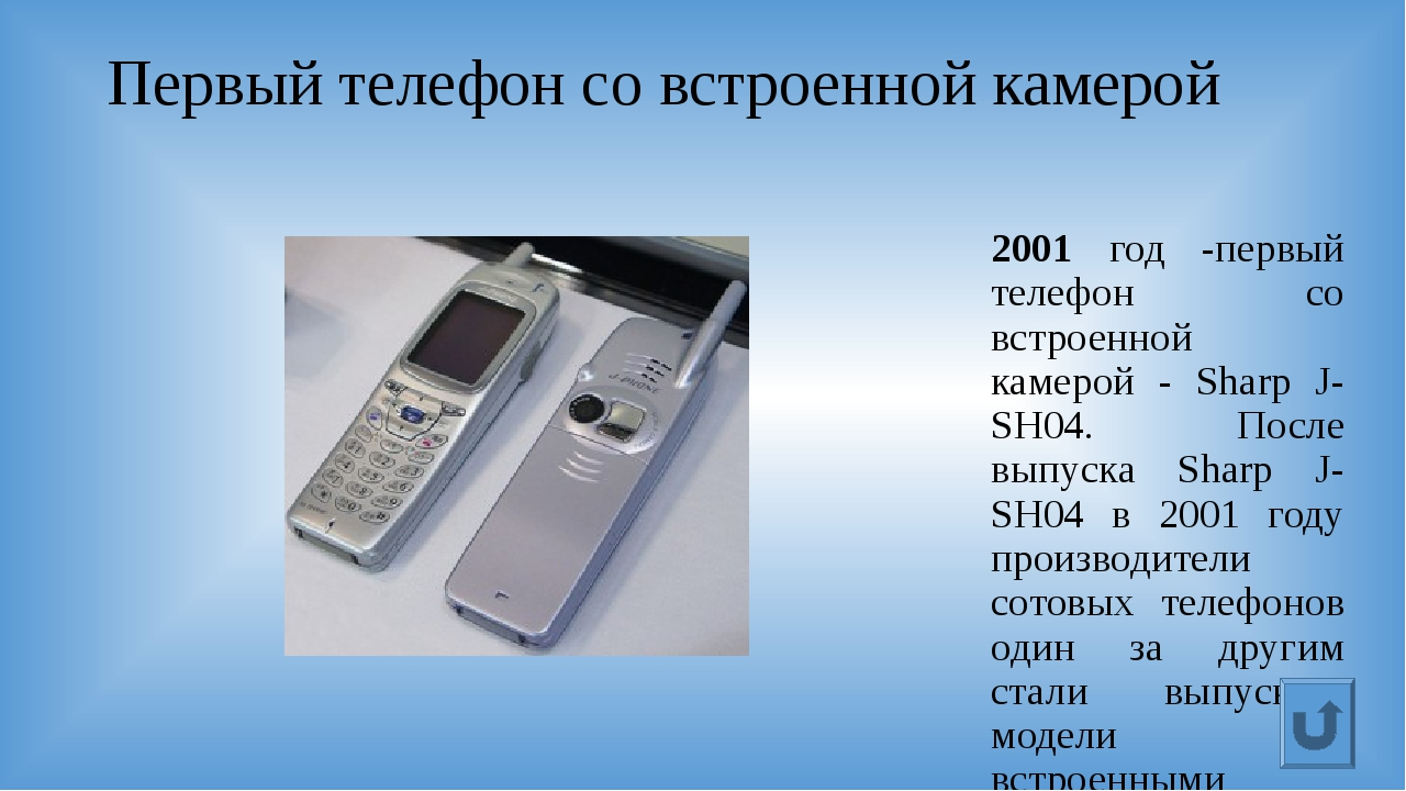 Первые потребительские фотоаппараты 1995 Выпущены первые потребительские фото...