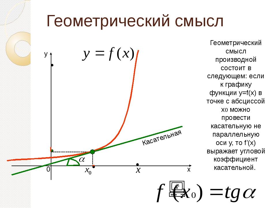 Геометрический смысл Касательная Геометрический смысл производной состоит в с...