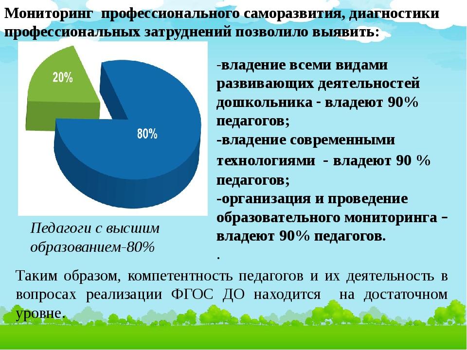 Педагоги с высшим образованием-80% -владение всеми видами развивающих деятель...