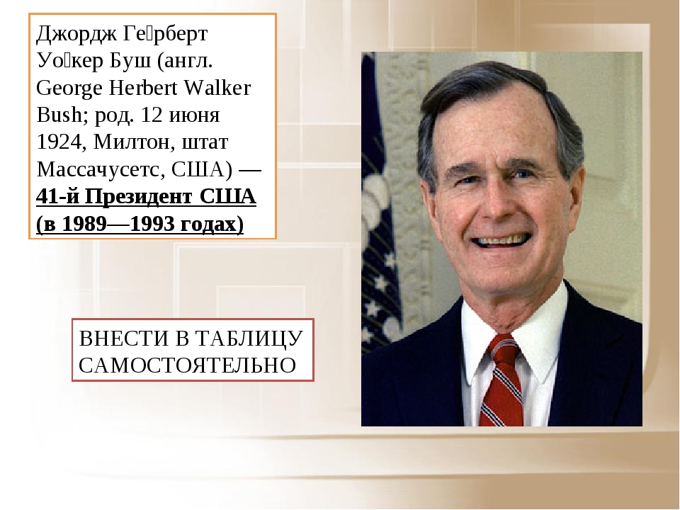 Джордж Ге́рберт Уо́кер Буш (англ. George Herbert Walker Bush; род. 12 июня 19...