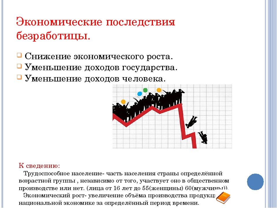 Экономические последствия безработицы. Снижение экономического роста. Уменьше...