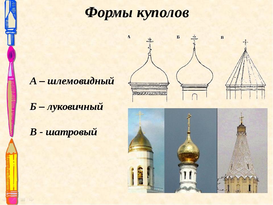 Формы куполов А – шлемовидный Б – луковичный В - шатровый