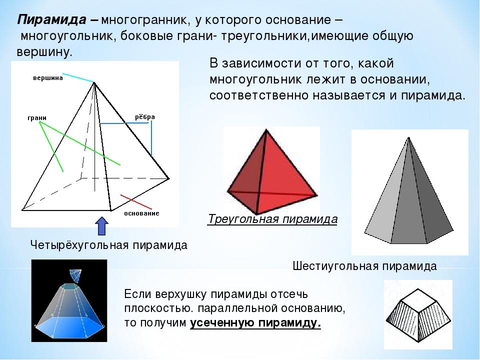 Пирамида – многогранник, у которого основание – многоугольник, боковые грани-...