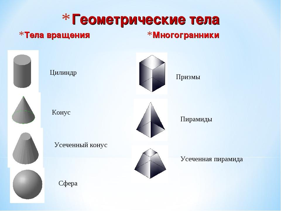 Геометрические тела Тела вращения Многогранники Цилиндр Конус Усеченный конус...